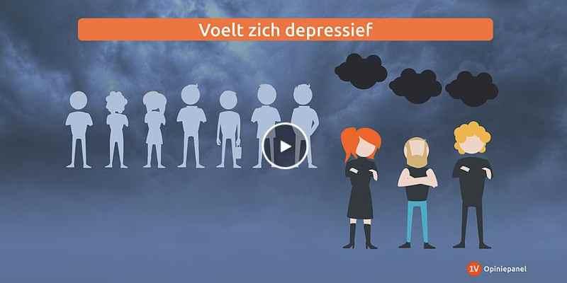 Drie op de tien jongeren voelen zich depressief