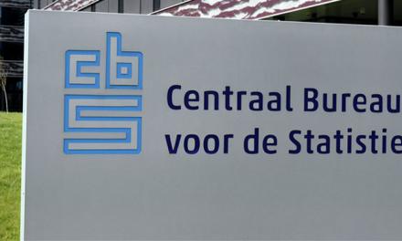 Ruim 10 procent van Haagse huishoudens leeft net boven armoedegrens