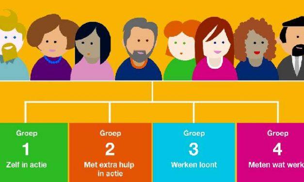 Onderzoek Weten wat werkt: samen werken aan een betere bijstand